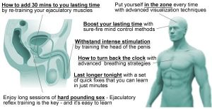 Exercises and Training To Last Longer During Intercourse